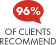 95% of clients recommend us