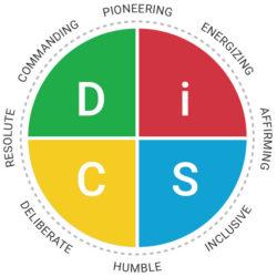 DiSC-Assessment-1